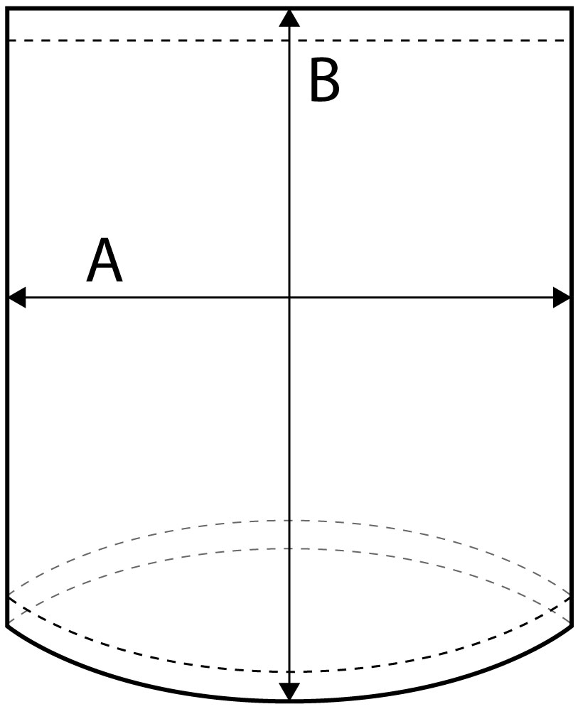 Tabel Marimi 2